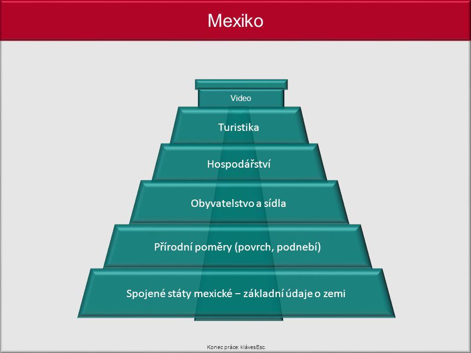 Mexiko Turistika Hospodářství Obyvatelstvo a sídla