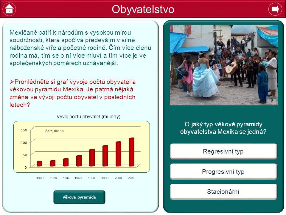 O jaký typ věkové pyramidy obyvatelstva Mexika se jedná