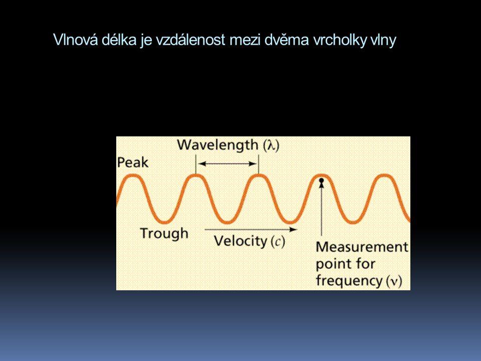 Vlnová délka je vzdálenost mezi dvěma vrcholky vlny