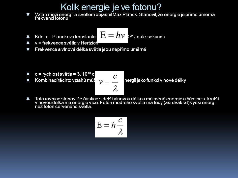 Kolik energie je ve fotonu