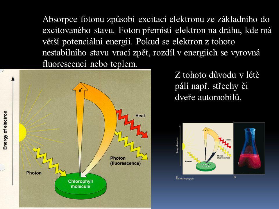 Absorpce fotonu způsobí excitaci elektronu ze základního do excitovaného stavu. Foton přemístí elektron na dráhu, kde má větší potenciální energii. Pokud se elektron z tohoto nestabilního stavu vrací zpět, rozdíl v energiích se vyrovná fluorescencí nebo teplem.