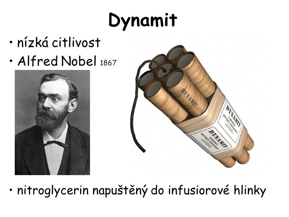 Dynamit nízká citlivost Alfred Nobel 1867