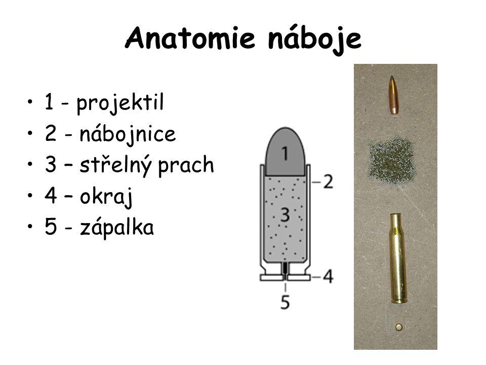 Anatomie náboje 1 - projektil 2 - nábojnice 3 – střelný prach
