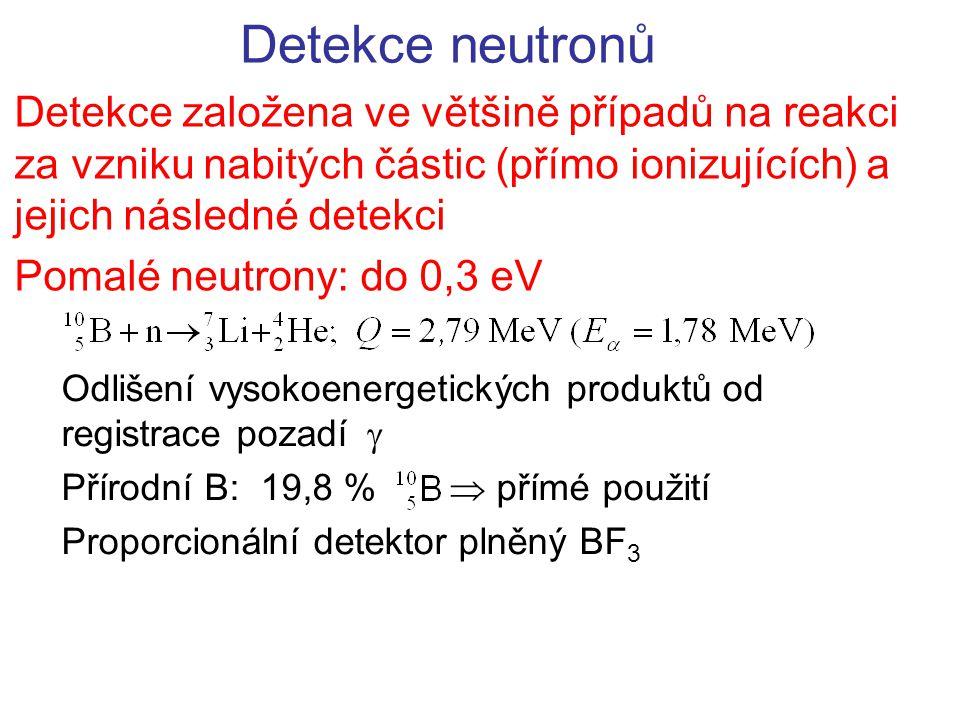 Detekce neutronů Detekce založena ve většině případů na reakci za vzniku nabitých částic (přímo ionizujících) a jejich následné detekci.