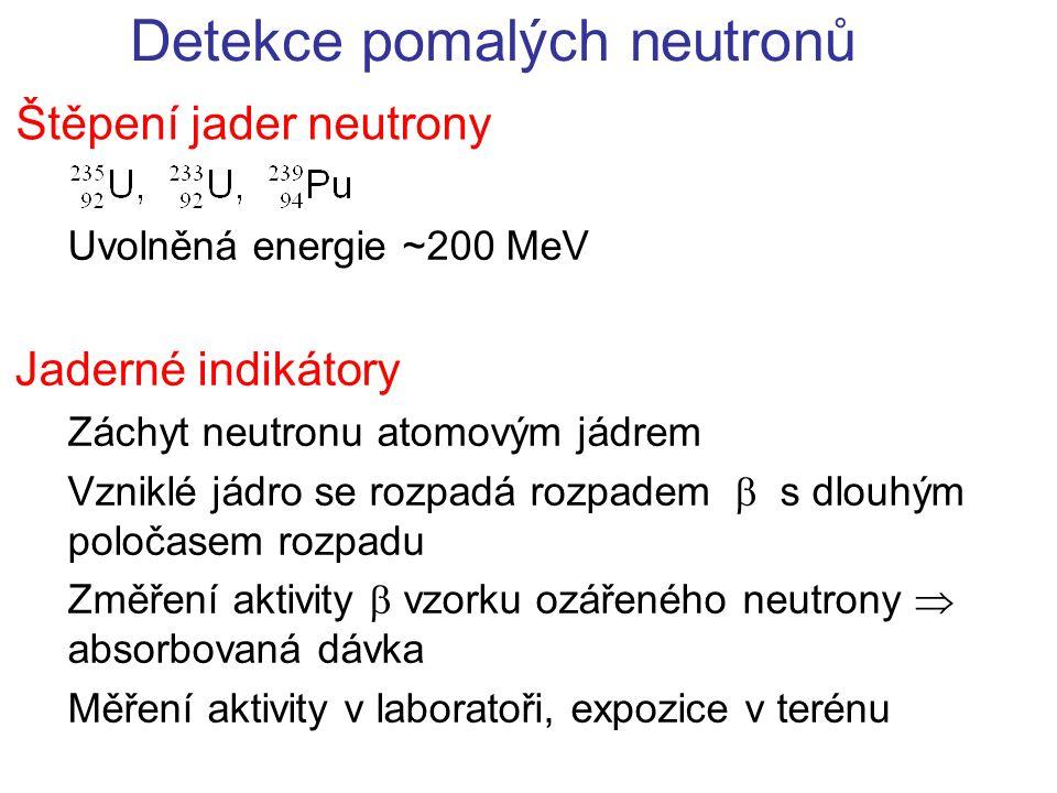 Detekce pomalých neutronů