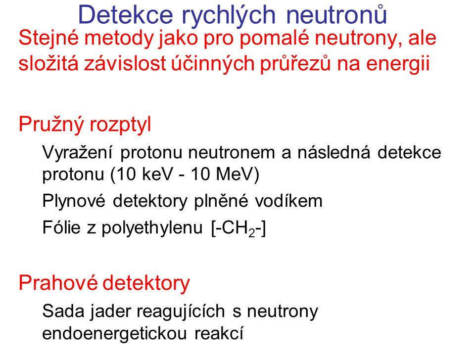 Detekce rychlých neutronů