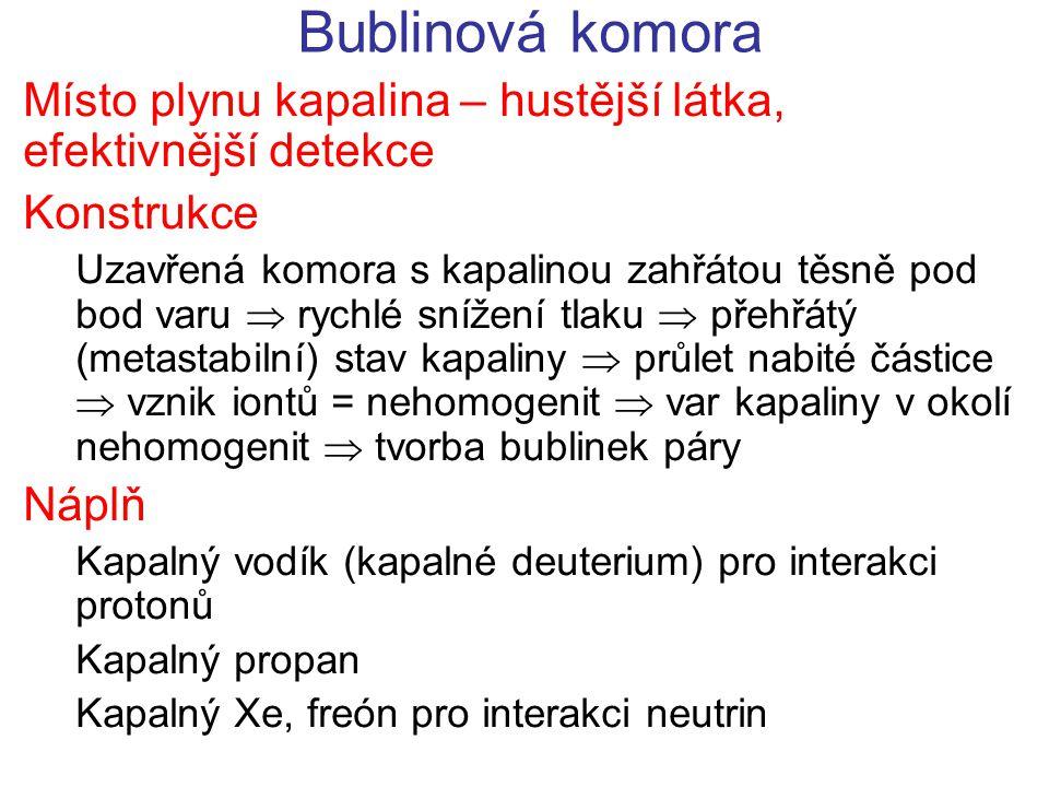 Bublinová komora Místo plynu kapalina – hustější látka, efektivnější detekce. Konstrukce.