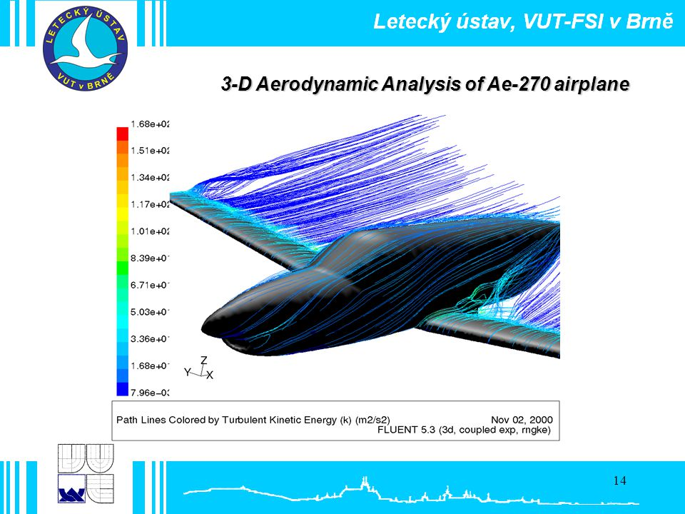 3-D Aerodynamic Analysis of Ae-270 airplane