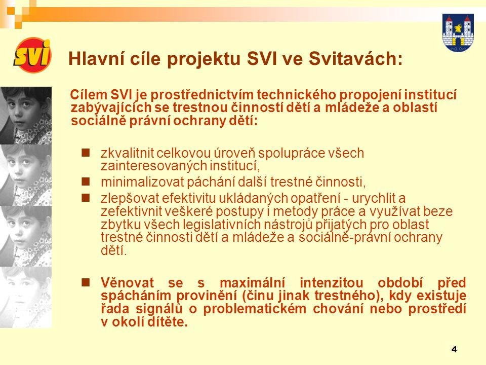 Hlavní cíle projektu SVI ve Svitavách:
