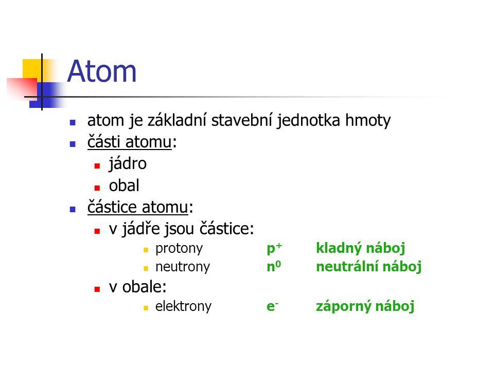 Atom atom je základní stavební jednotka hmoty části atomu: jádro obal
