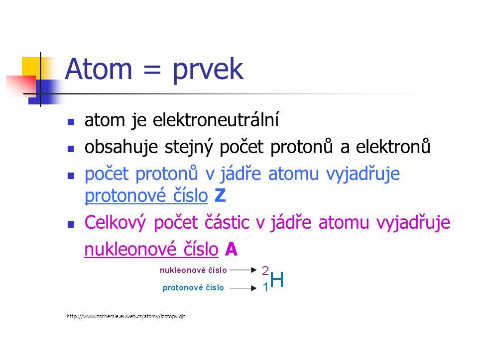 Atom = prvek atom je elektroneutrální