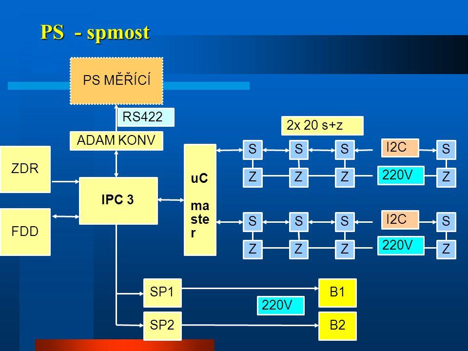 PS - spmost PS MĚŘÍCÍ RS422 2x 20 s+z ADAM KONV S S S I2C S ZDR uC