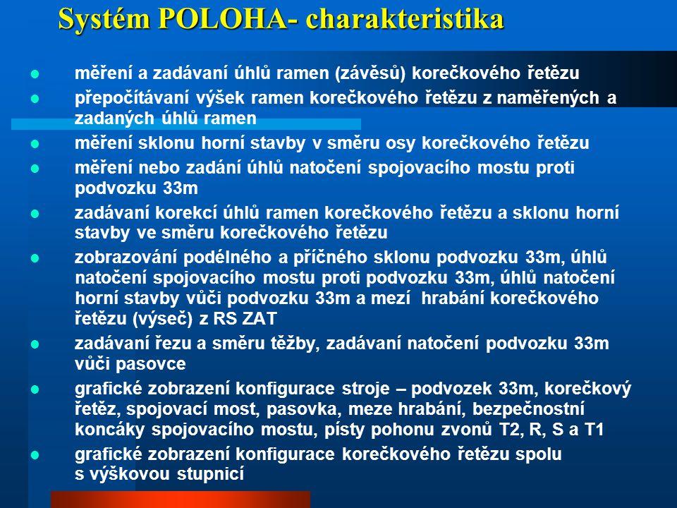 Systém POLOHA- charakteristika