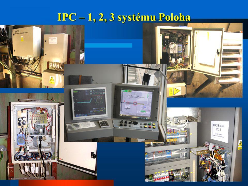 IPC – 1, 2, 3 systému Poloha