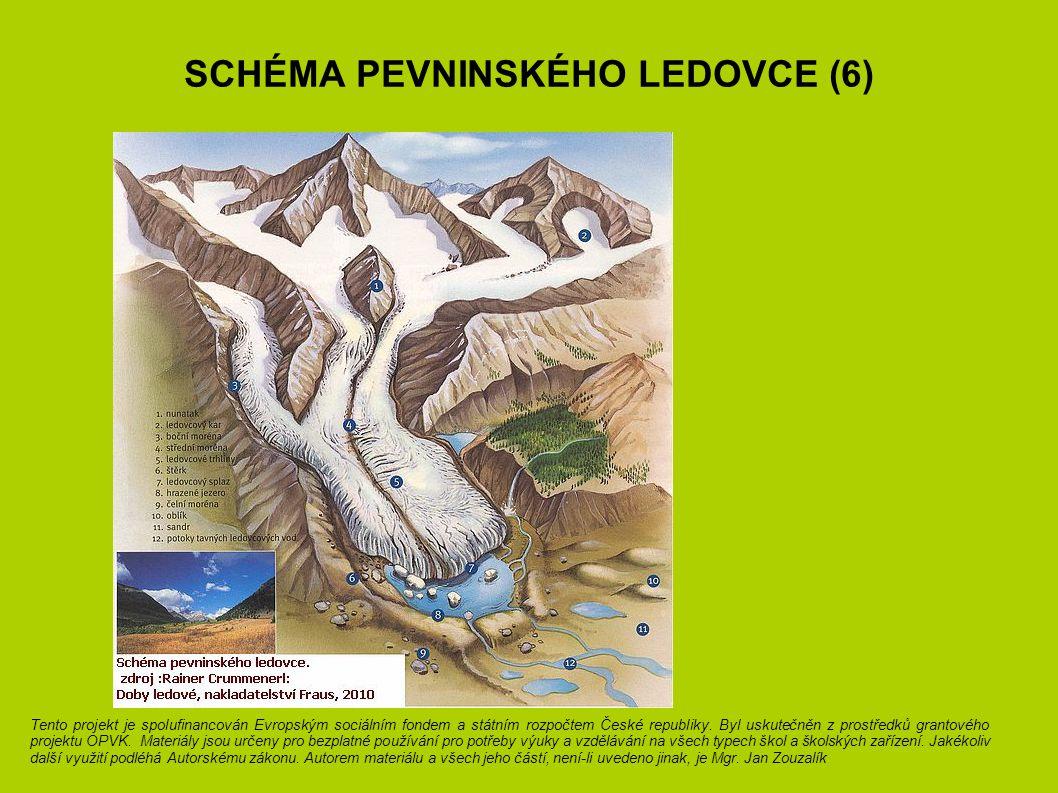 Schéma pevninského ledovce (6)