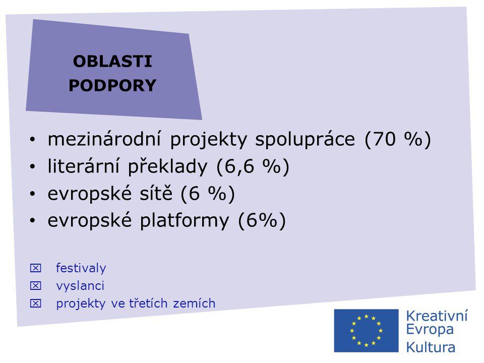 oblasti podpory mezinárodní projekty spolupráce (70 %)
