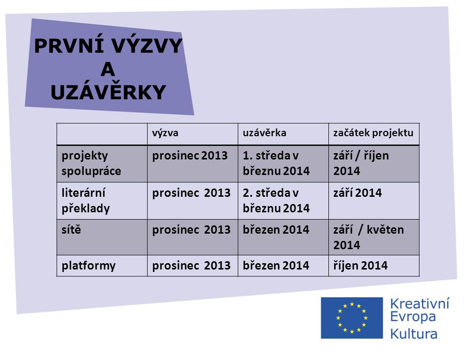 PRVNÍ VÝZVY A UZÁVĚRKY projekty spolupráce prosinec 2013