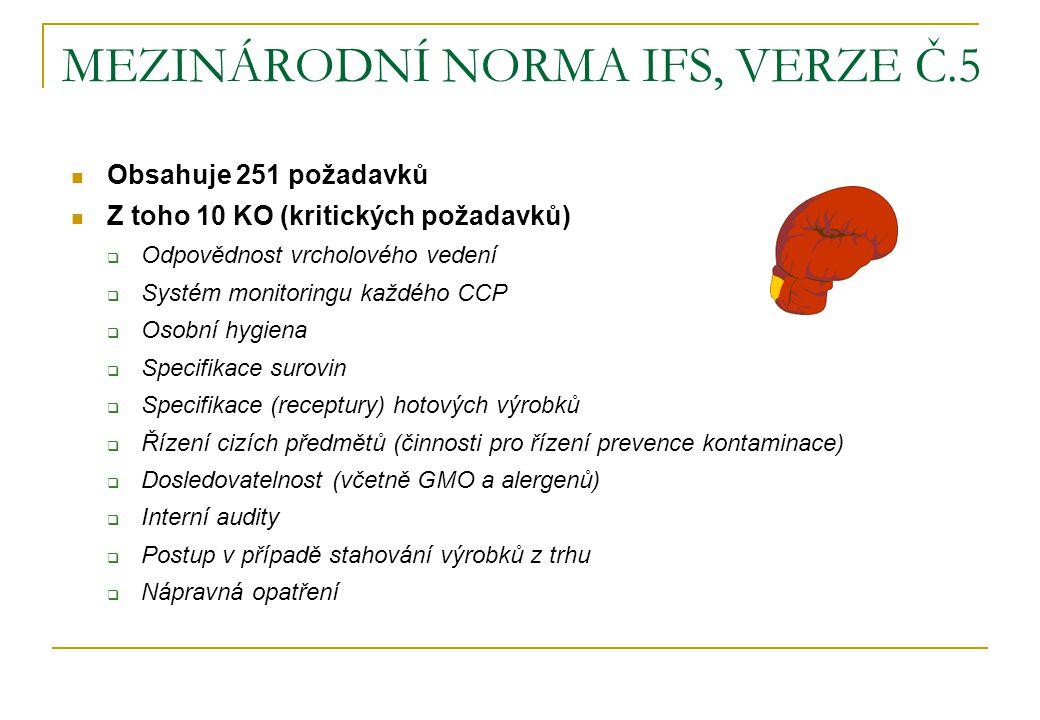 MEZINÁRODNÍ NORMA IFS, VERZE Č.5
