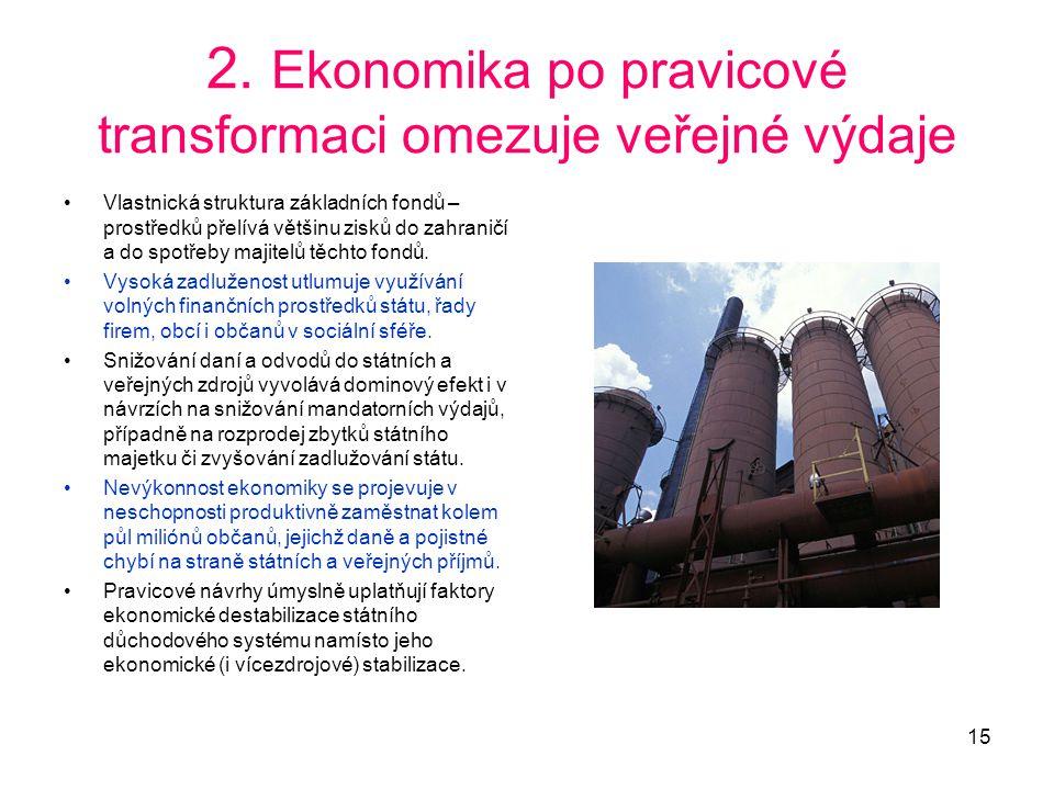 2. Ekonomika po pravicové transformaci omezuje veřejné výdaje