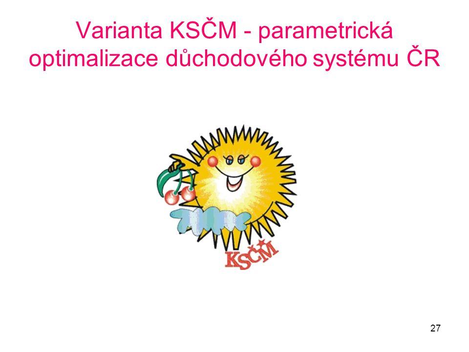 Varianta KSČM - parametrická optimalizace důchodového systému ČR