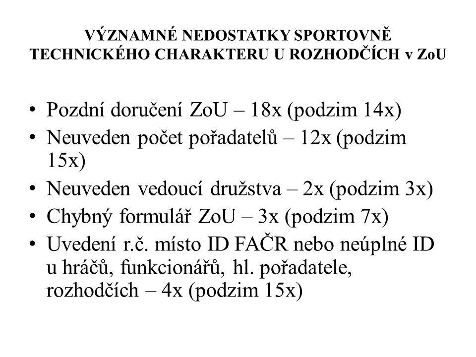 Pozdní doručení ZoU – 18x (podzim 14x)