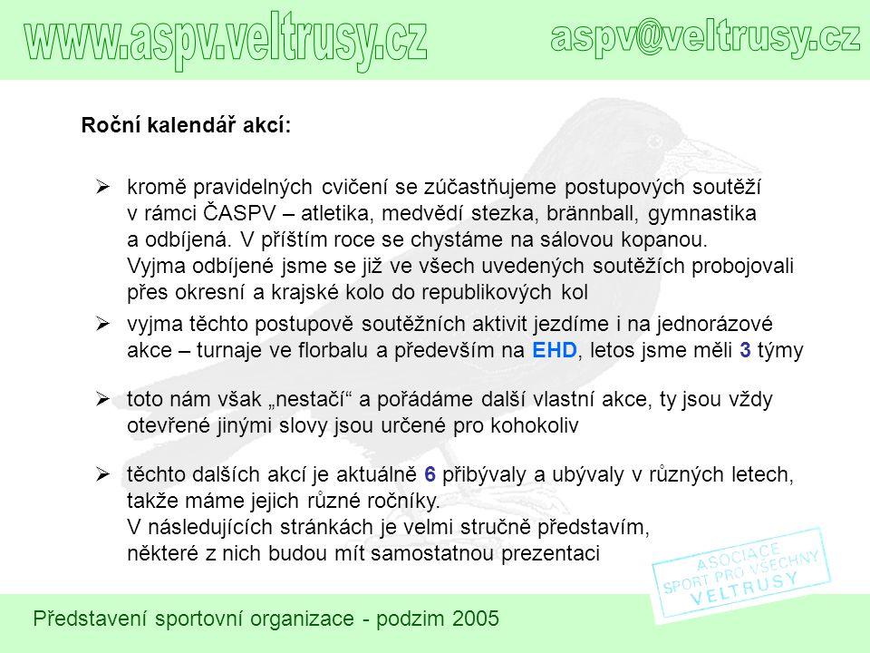 www.aspv.veltrusy.cz aspv@veltrusy.cz Roční kalendář akcí: