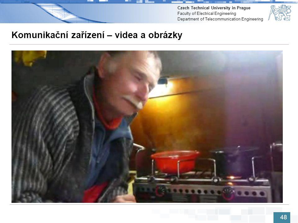 Komunikační zařízení – videa a obrázky