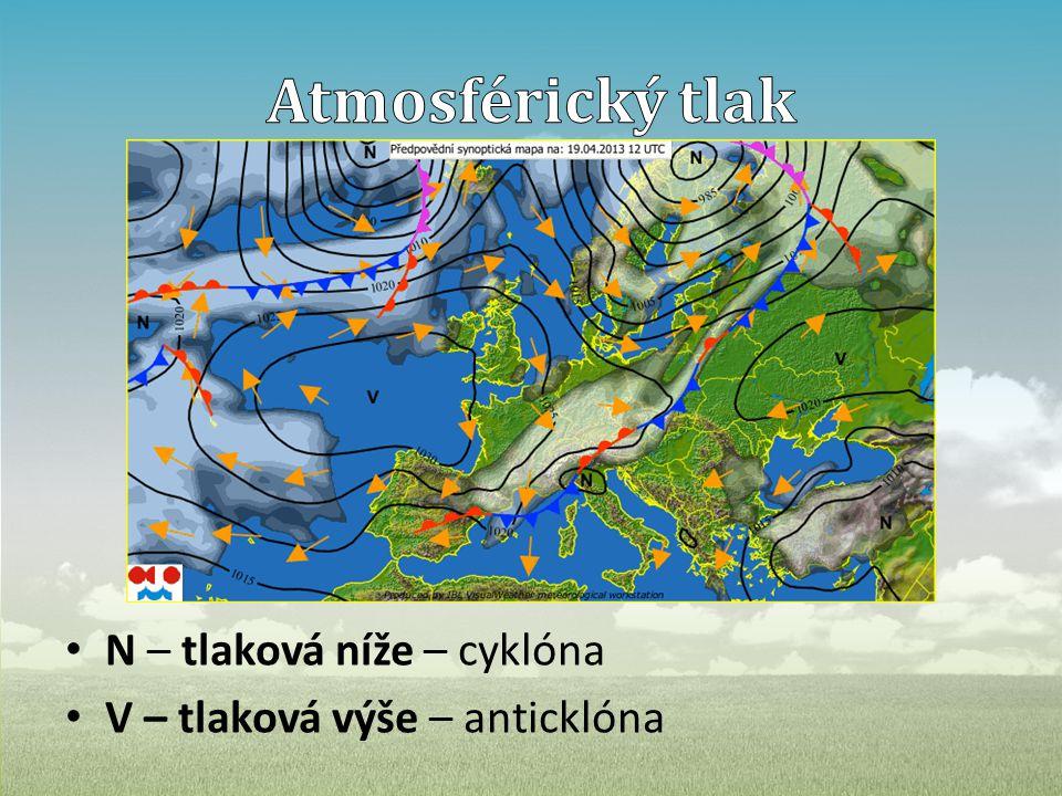 Atmosférický tlak N – tlaková níže – cyklóna
