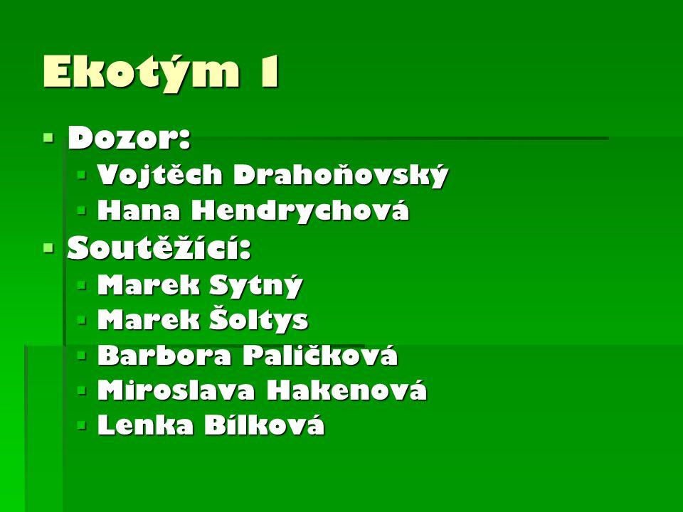 Ekotým 1 Dozor: Soutěžící: Vojtěch Drahoňovský Hana Hendrychová