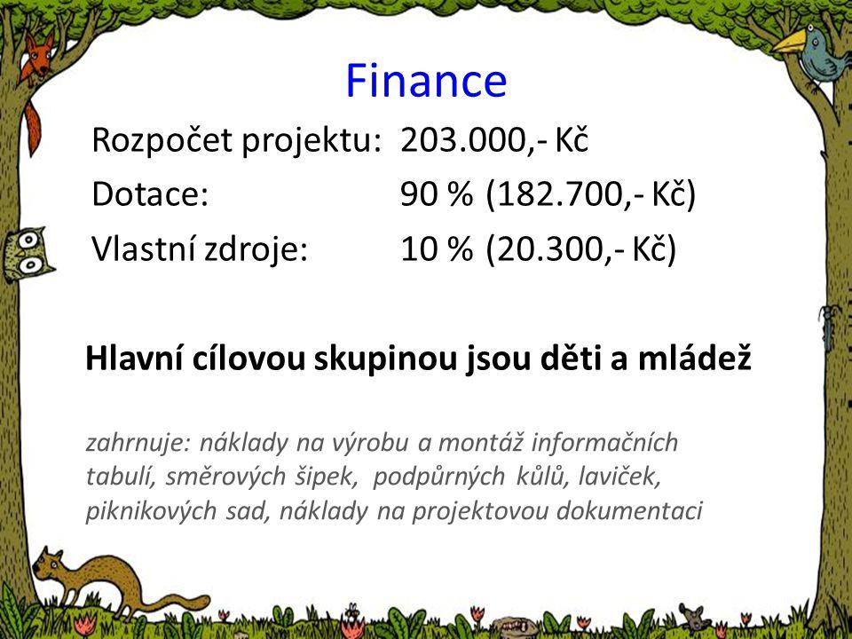 Finance Rozpočet projektu: 203.000,- Kč Dotace: 90 % (182.700,- Kč) Vlastní zdroje: 10 % (20.300,- Kč) Hlavní cílovou skupinou jsou děti a mládež