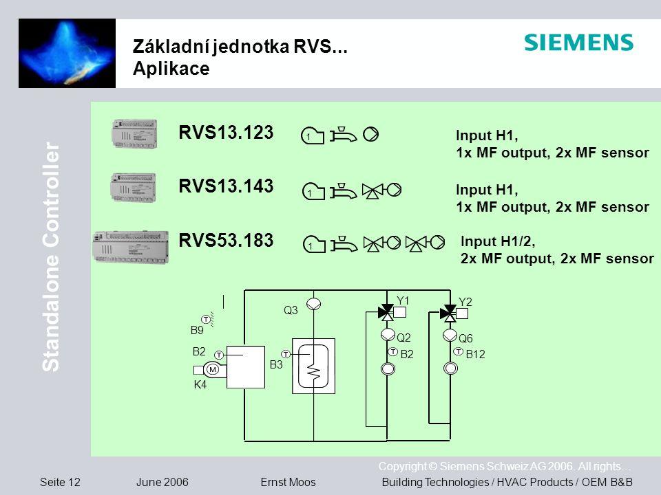 Základní jednotka RVS... Aplikace