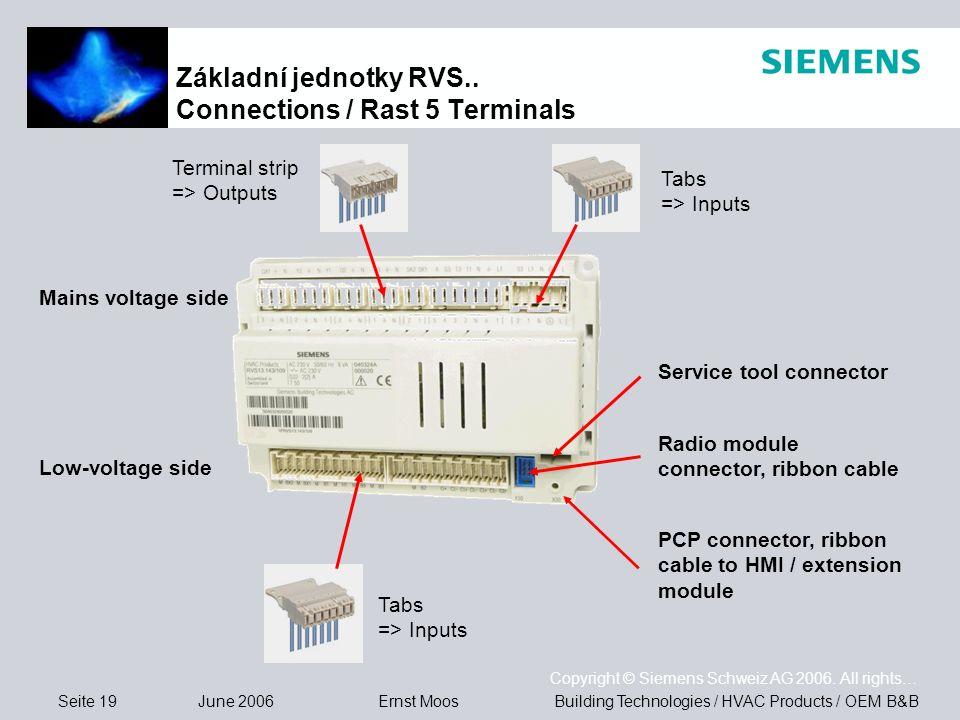 Základní jednotky RVS.. Connections / Rast 5 Terminals
