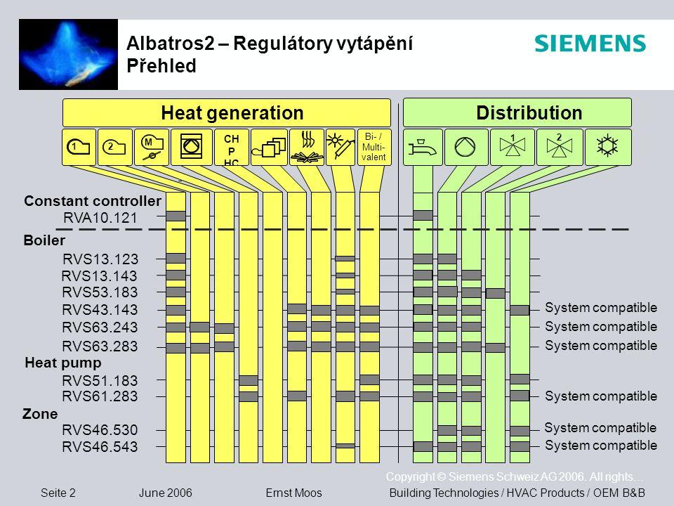 Albatros2 – Regulátory vytápění Přehled
