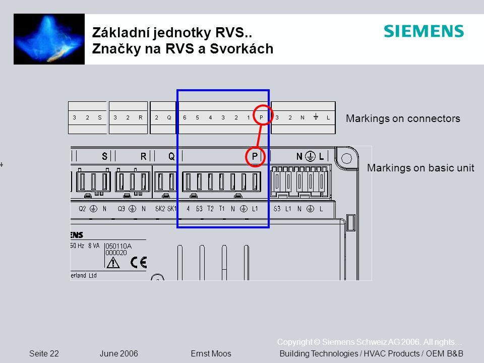 Základní jednotky RVS.. Značky na RVS a Svorkách