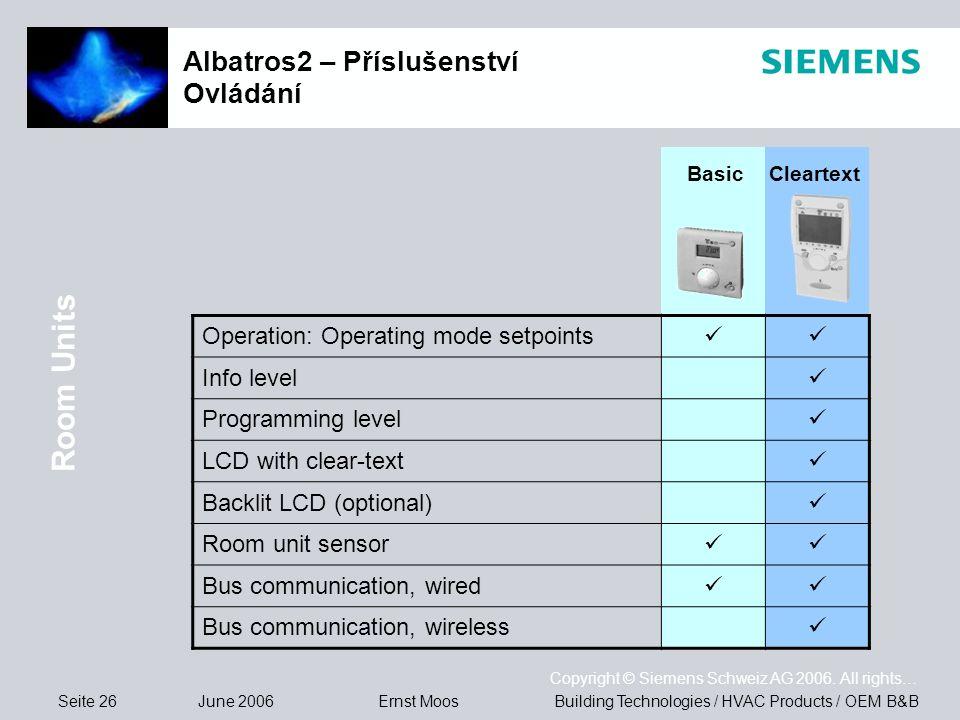 Albatros2 – Příslušenství Ovládání