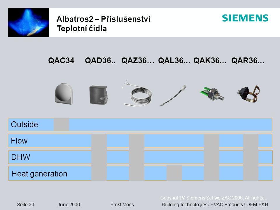 Albatros2 – Příslušenství Teplotní čidla