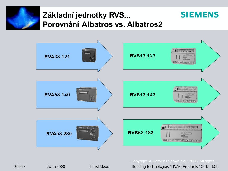 Základní jednotky RVS... Porovnání Albatros vs. Albatros2