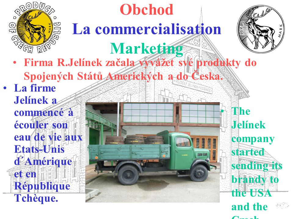 Obchod La commercialisation Marketing