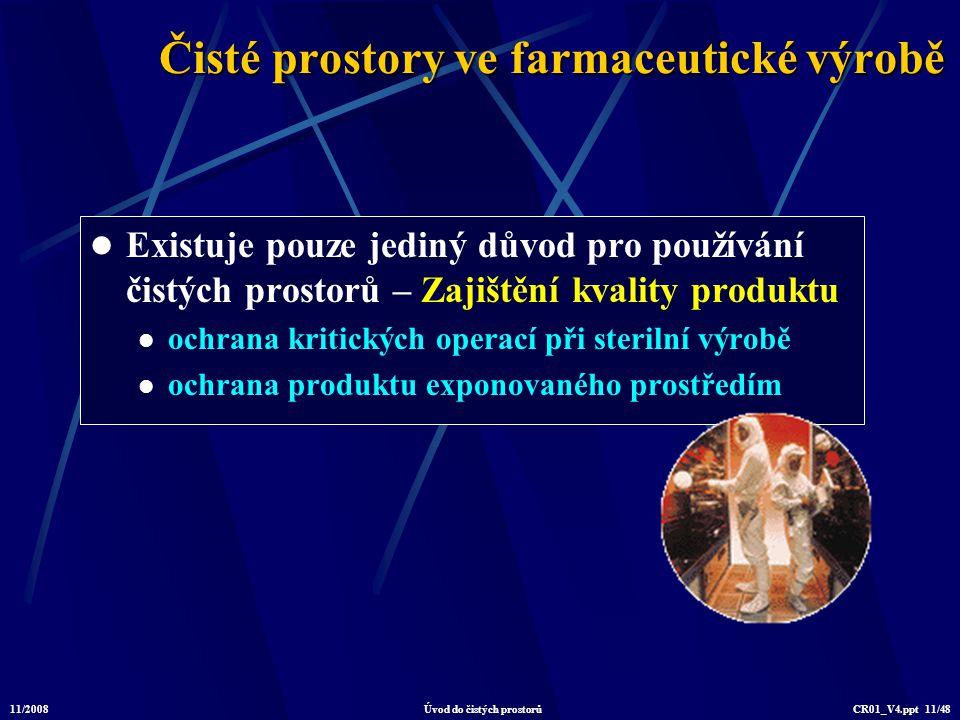 Čisté prostory ve farmaceutické výrobě