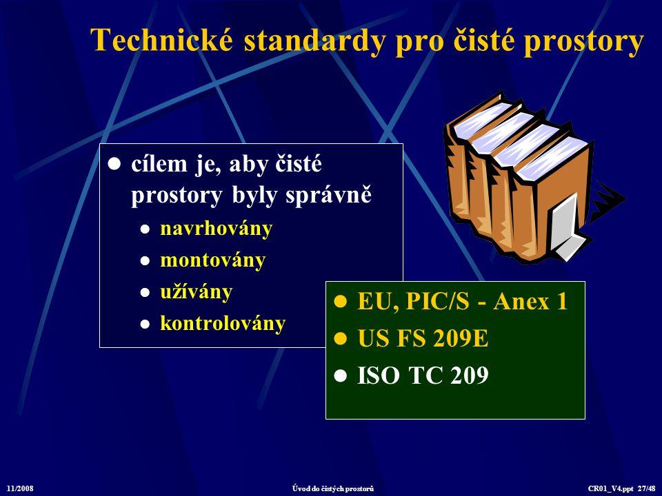 Technické standardy pro čisté prostory