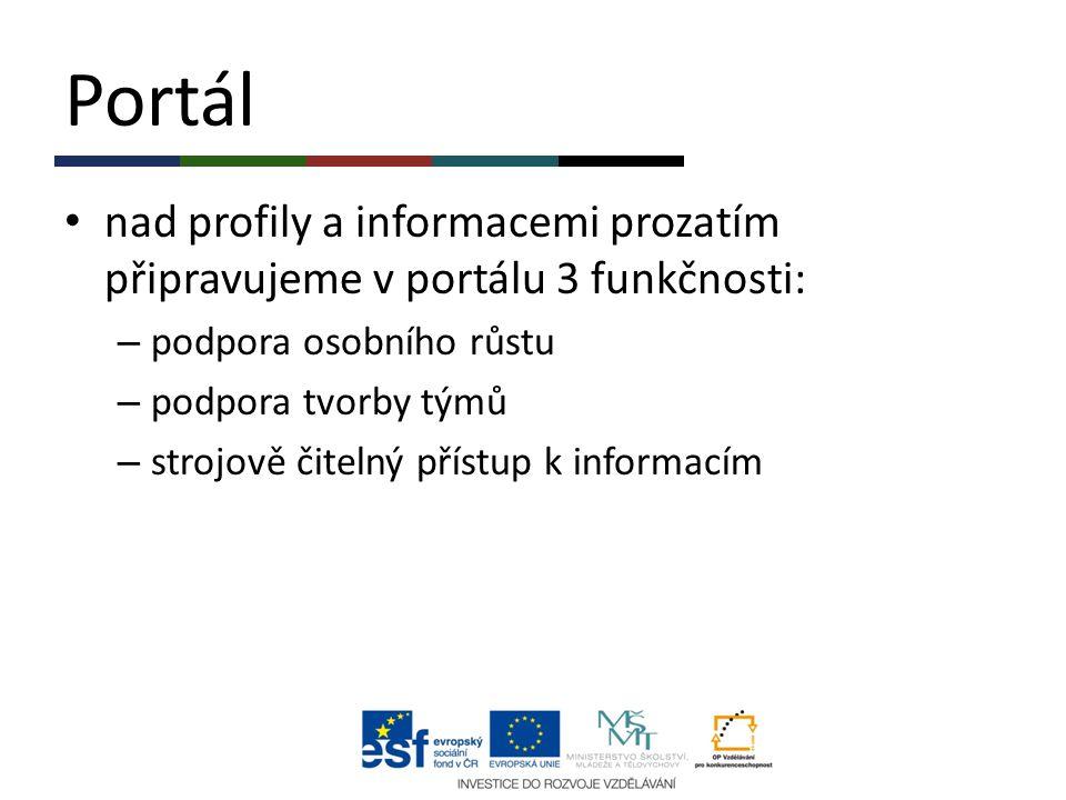 Portál nad profily a informacemi prozatím připravujeme v portálu 3 funkčnosti: podpora osobního růstu.