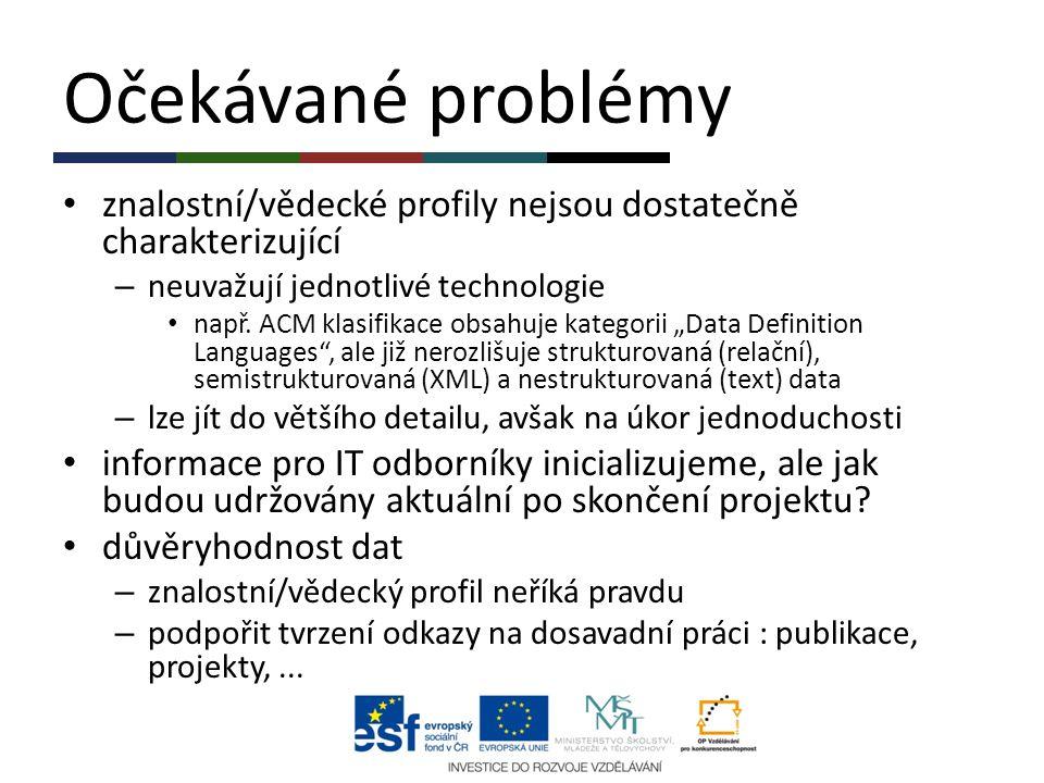Očekávané problémy znalostní/vědecké profily nejsou dostatečně charakterizující. neuvažují jednotlivé technologie.