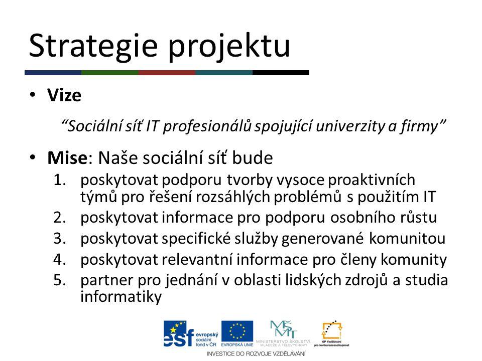 Sociální síť IT profesionálů spojující univerzity a firmy