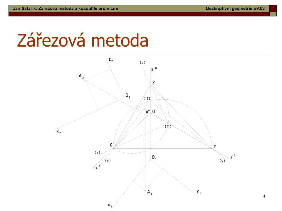 Zářezová metoda Jan Šafařík: Zářezová metoda a kosoúhlé promítání