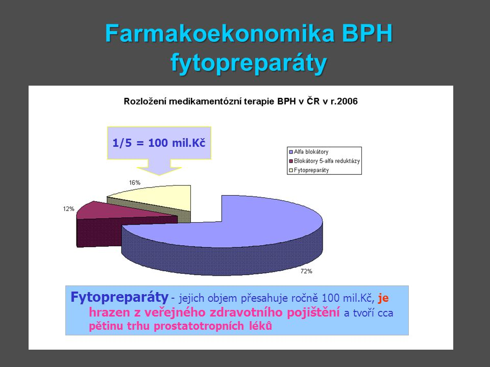 Farmakoekonomika BPH fytopreparáty