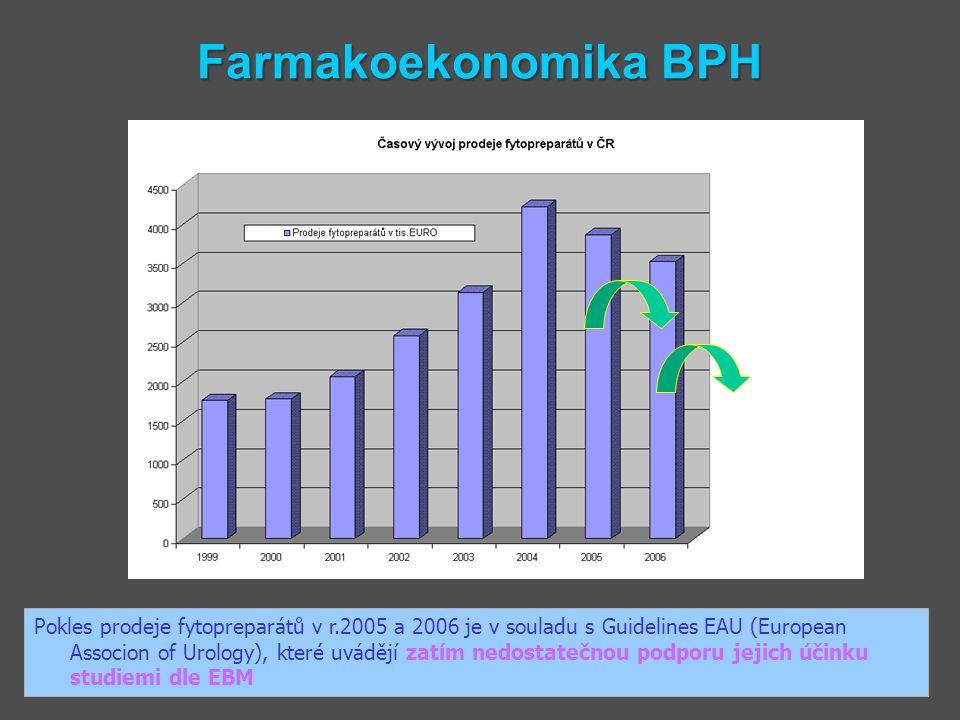 Farmakoekonomika BPH