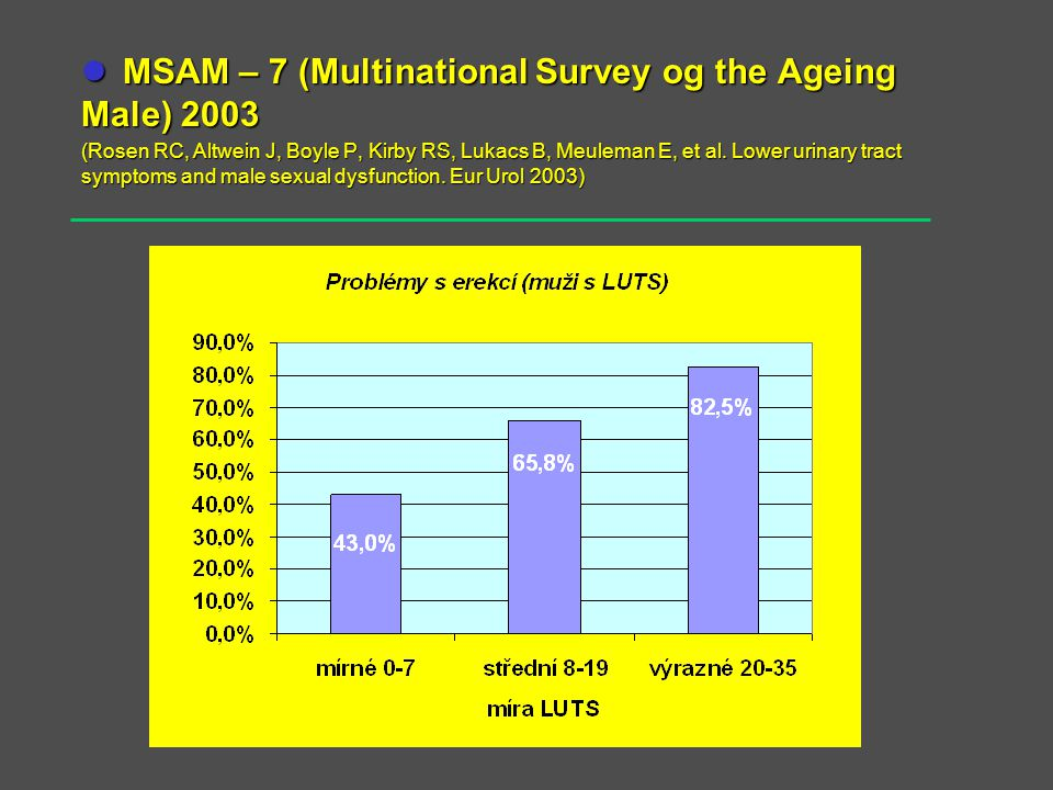 MSAM – 7 (Multinational Survey og the Ageing Male) 2003