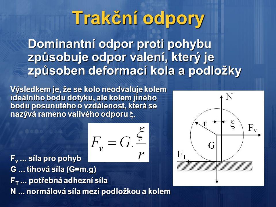 Trakční odpory Dominantní odpor proti pohybu způsobuje odpor valení, který je způsoben deformací kola a podložky.
