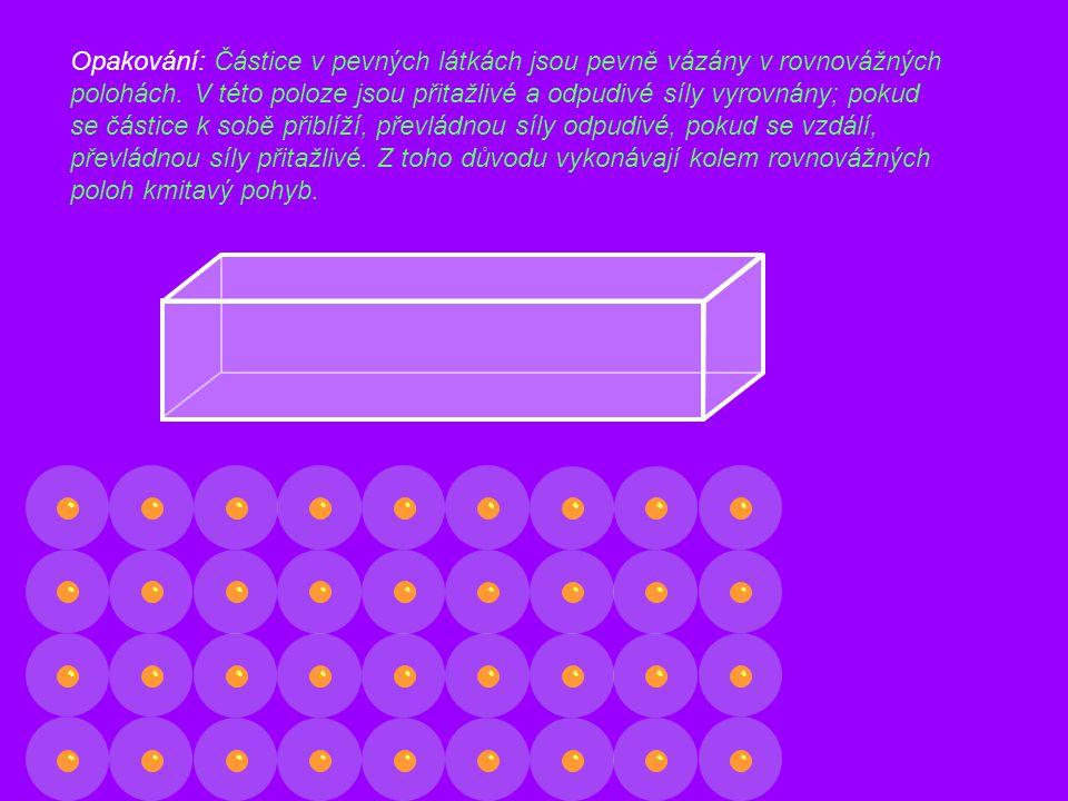 Opakování: Částice v pevných látkách jsou pevně vázány v rovnovážných polohách.