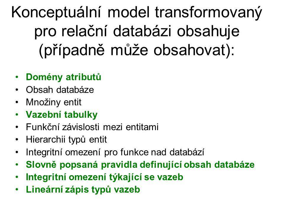 Konceptuální model transformovaný pro relační databázi obsahuje (případně může obsahovat):